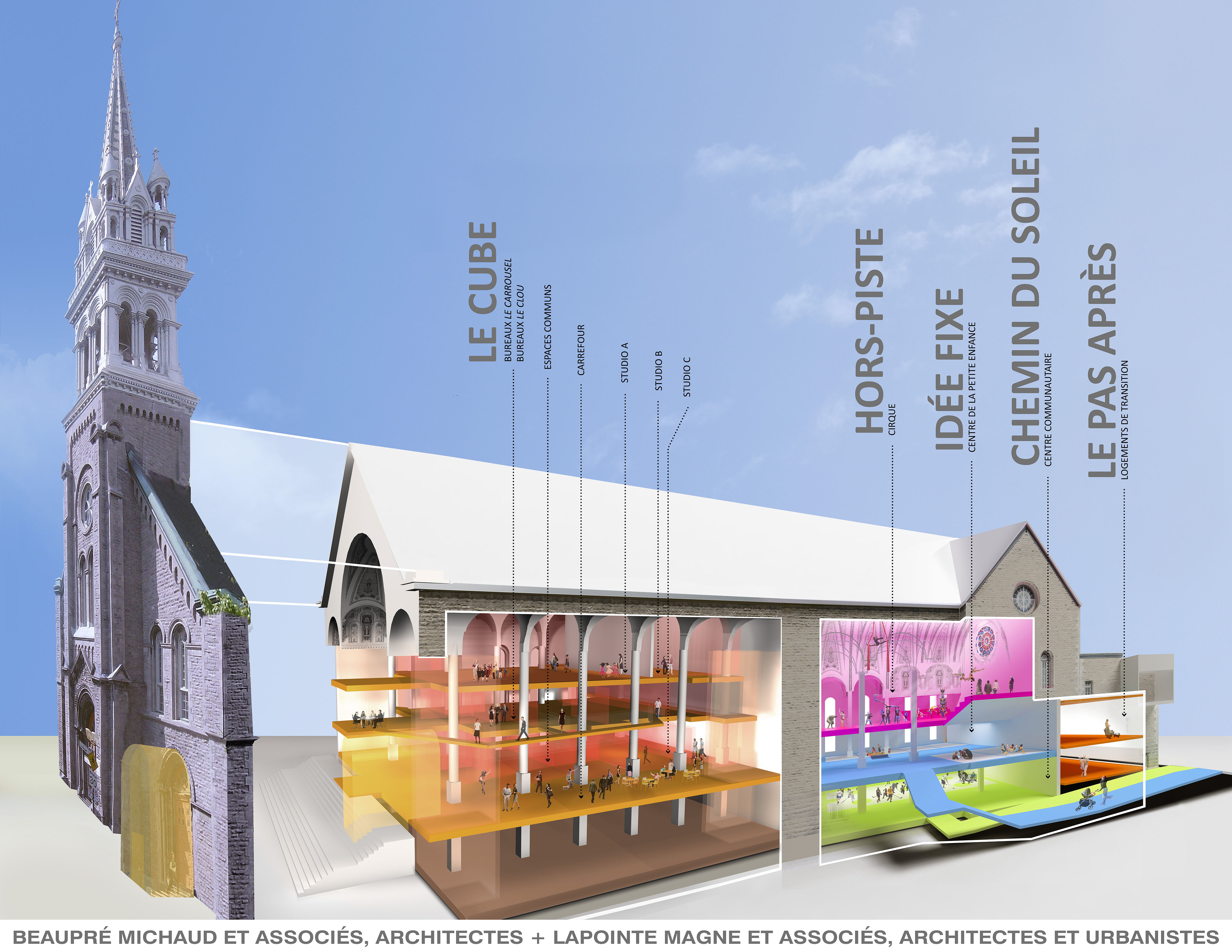 Centre communautaire Sainte-Brigide